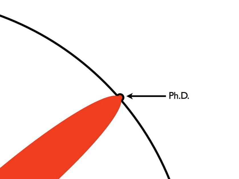 phdknowledge-010